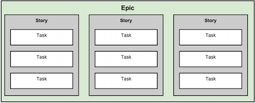 epic-story-task