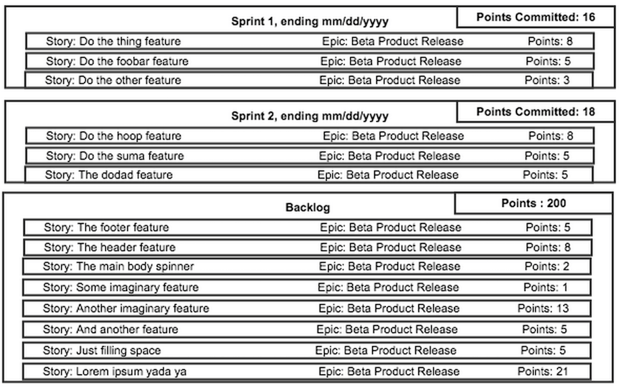 sprints-backlog-list